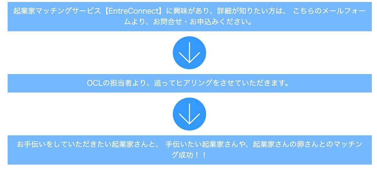 entreconnectsystem