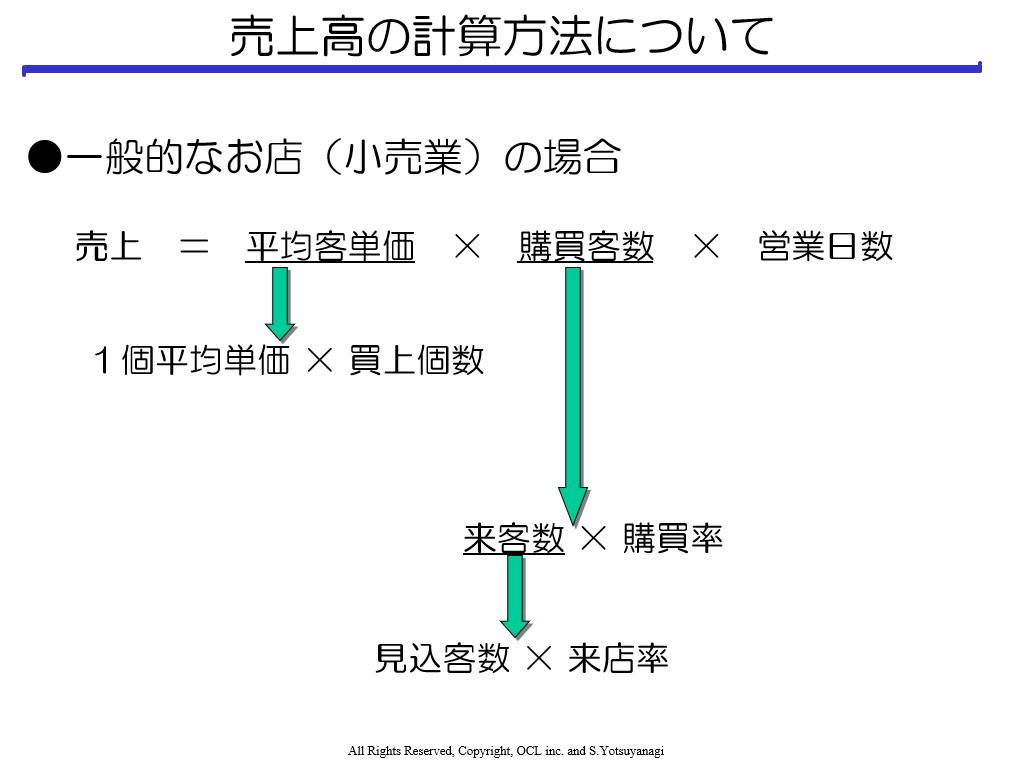 コラム事業計画書の意義と作り方11